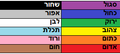 Common Hebrew color names.png