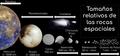 Comparacion asteroide cometa planetesimal.png
