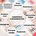 Comunitats d'Aprenentatge.jpg