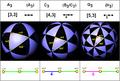 Coxeter-2-sfero.png