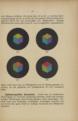 Die farbenfibel by Wilhelm Ostwald 1921 page 56.tif