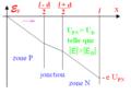 Diode à jonction P - N en polarisation directe - diagramme d'énergie potentielle des trous p.png