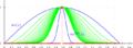 Drini-nonuniformconvergence.png