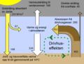 Drivhuseffekt.png