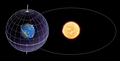 Ecliptic geocentric system.png
