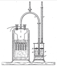 http://upload.wikimedia.org/wikipedia/commons/thumb/7/76/Electrolyser_1884.png/190px-Electrolyser_1884.png