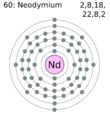 Electron shell 060 neodymium.png