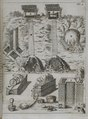 Elementa chemiae 1718 Barchusen tab 4.tif