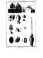 Encyclopedie volume 2b-081.png