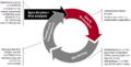 Eubac System Cert Process.png