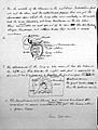Exam papers in anatomy for Chinese students Wellcome L0018974.jpg
