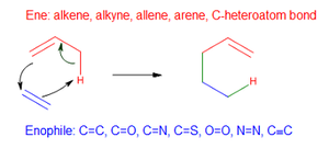 Ene reaction - Figure 1. The ene reaction