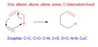 Ene reaction - Figure 1. The ene reaction