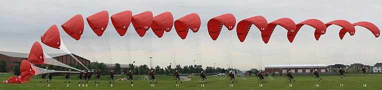 Powered paragliding - Wikipedia