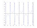 Função cosex(x).png