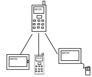 Mobile Web Server - Image: General Mobile Web Server Capabilities