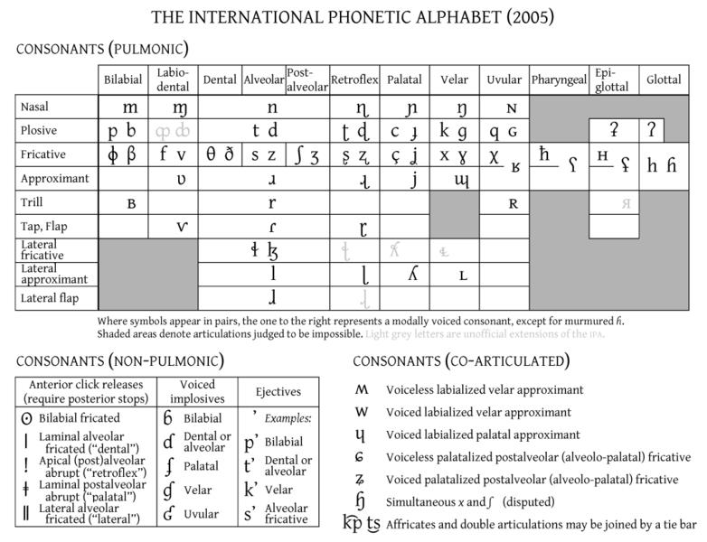 Русская грамматика в таблицах и схемах фото 136