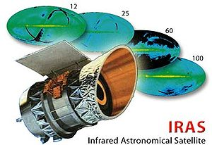 Infrared telescope - Image: IRAS overview