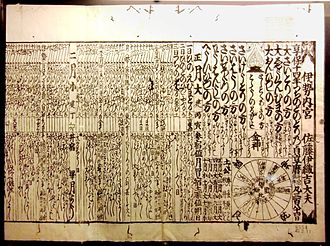 Shibukawa Shunkai - Jōkyō calendar published in 1729. Exhibit in the National Museum of Nature and Science, Tokyo, Japan.