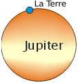 Jupiter et la Terre en grandeurs relatives.png