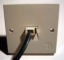 British telephone socket on wiring diagram for wall outlet