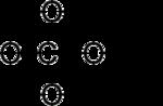 Struktur von Lithiumperchlorat