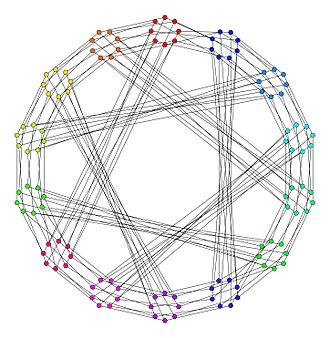 Ljubljana graph - Image: Ljubljana graph Heawood representation