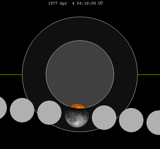 Lunar eclipse chart close-1977Apr04.png