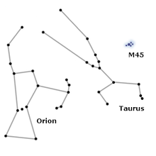 Image Result For Printable Constellations Coloring