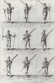 an english civil war manual of the new model army showing a part of the steps required to load and fire an earlier musket the need to complete this