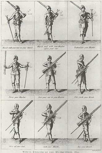 New Model Army - Drill manual for musketeers