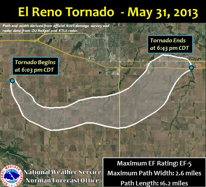 File:May 31, 2013 El Reno, Oklahoma tornado track.png