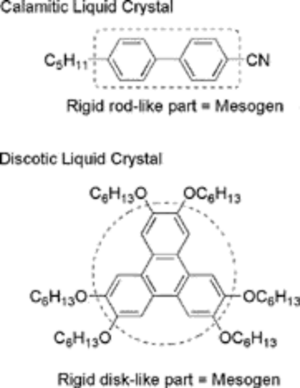 Mesogen - Other Calamitic and Discotic Mesogens.