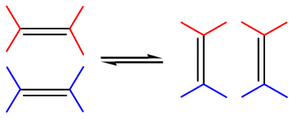 Olefin metathesis - Olefin metathesis