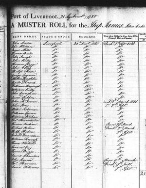 James (ship) - The Ship James Muster Roll, December 25, 1788