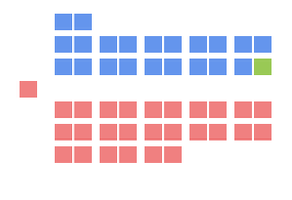 Nb-seating-2014.PNG
