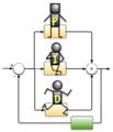 PID-regulator personligheter.png