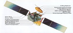 Space and Upper Atmosphere Research Commission - An artistic diagram of Paksat-1E satellite.