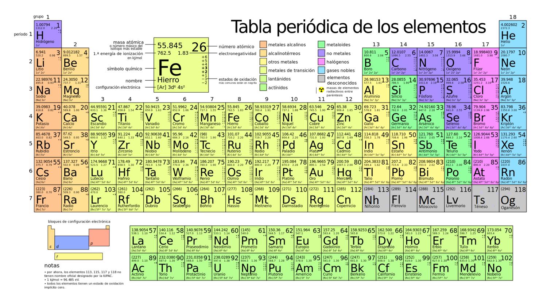elemento químico wikiwand