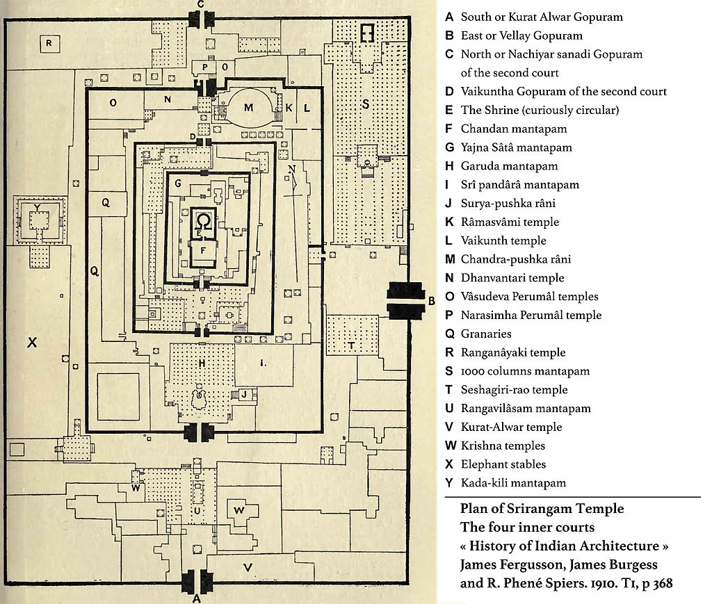 Plan of Srirangam Temple. Burgess,1910.jpg