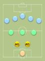 Positions au football des défenseurs dans un 2-3-5 (schéma classique).png