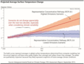 Projected Average Surface Temperature Change IPCC5 2013.png