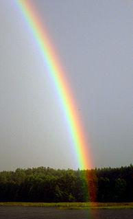 Spectrum Wikimedia disambiguation page