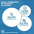 Rauner Small Business.jpg