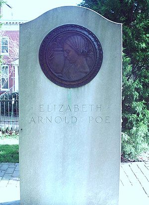 St. John's Episcopal Church (Richmond, Virginia) - Memorial marker for Eliza Poe