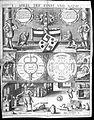 S. Michelspacher, Cabala, speculum artis et naturae... Wellcome L0028884.jpg