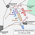 Schlacht bei Fraustadt 1706.jpg