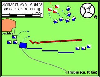 Battle of Leuctra