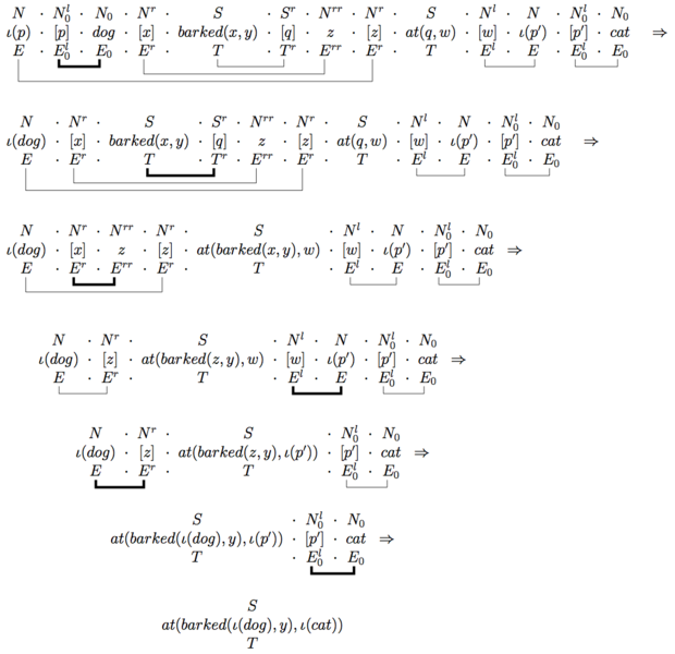 File:SemanticCalculation-TheDogBarkedAtTheCat.png
