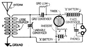 Grid-leak detector - Image: Single tube triode receiver circuit